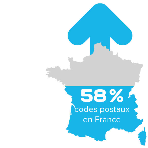 58% des codes postaux en France