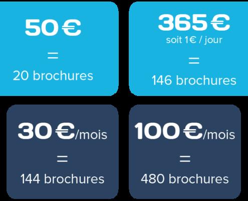 50€ = 20 brochures, 365€ = 146 brochures, 30€/mois = 144 brochures, 100€/mois = 480 brochures